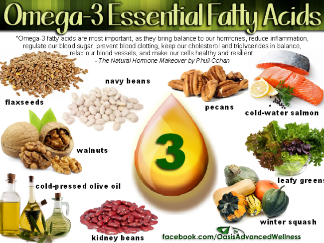 Omega 3 vs. Omega 6: Their Roles in Inflammation – Part 1